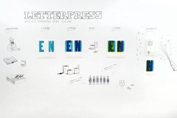 letterpress-gemeinde-emmen6