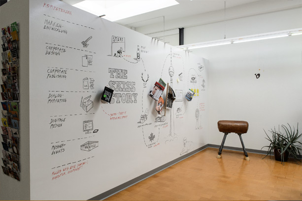 ideapaint-skiss3